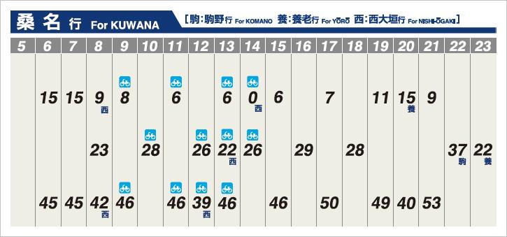 時刻表(大垣駅) | 養老鉄道株式会社